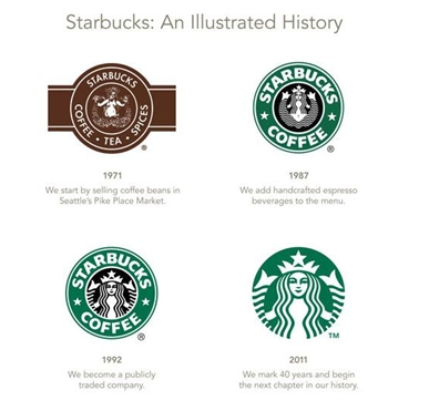 efficient logos